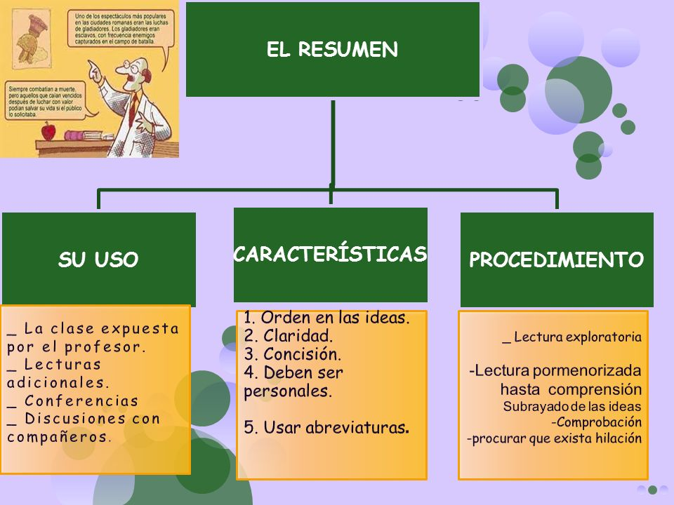 EL RESUMEN SU USO CARACTERÍSTICAS PROCEDIMIENTO