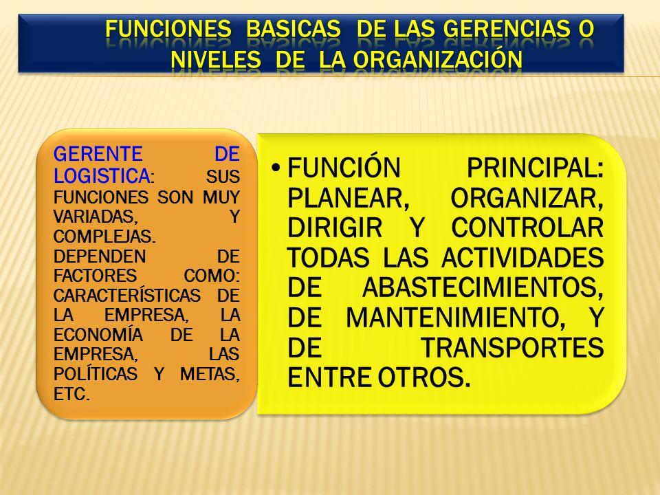 FUNCIÓN PRINCIPAL: PLANEAR, ORGANIZAR, DIRIGIR Y CONTROLAR TODAS LAS ACTIVIDADES DE ABASTECIMIENTOS, DE MANTENIMIENTO, Y DE TRANSPORTES ENTRE OTROS. G