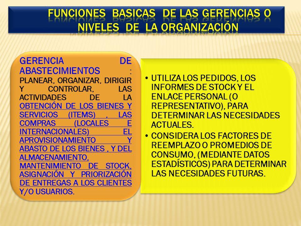 UTILIZA LOS PEDIDOS, LOS INFORMES DE STOCK Y EL ENLACE PERSONAL (O REPRESENTATIVO), PARA DETERMINAR LAS NECESIDADES ACTUALES. CONSIDERA LOS FACTORES D