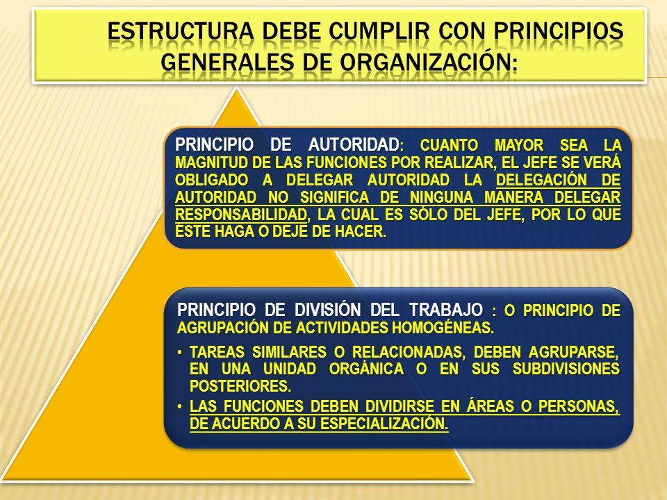 GERENCIA EJECUTIVA GERENCIA EJECUTIVA FINANZAS PRODUCCIÓN MERCADEO SISTEMA DE INFORMACIÓN SISTEMA DE INFORMACIÓN AUTORIZACIÓN CREDITOS AUTORIZACIÓN CREDITOS PLANEAMIENTO INSTALACIONES PLANEAMIENTO INSTALACIONES INGENIERIA INDUSTRIAL INGENIERIA INDUSTRIAL COMPRAS TRANSPORTE ALMACENES PRONÓSTICOS ATENCIÓN PEDIDOS ATENCIÓN PEDIDOS CONTROL INVENTARIOS CONTROL INVENTARIOS PROCESAMIENTO PEDIDOS PROCESAMIENTO PEDIDOS DISTRIBUCIÓN PRODUCTOS DISTRIBUCIÓN PRODUCTOS ESTRUCTURA TRADICIONAL DE UNA EMPRESA DONDE SE OBSERVAN LAS FUNCIONES LOGÍSTICAS DISPERSAS O DESCENTRALIZADAS.