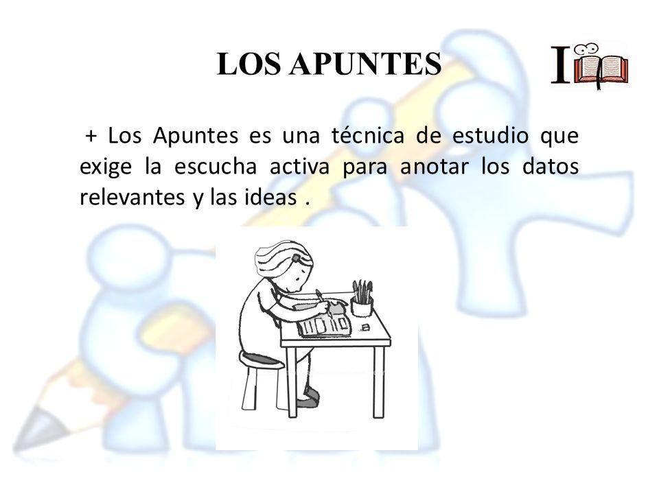 IMPORTANCIA DE LA TOMA DE APUNTES + Afianza los conocimientos.
