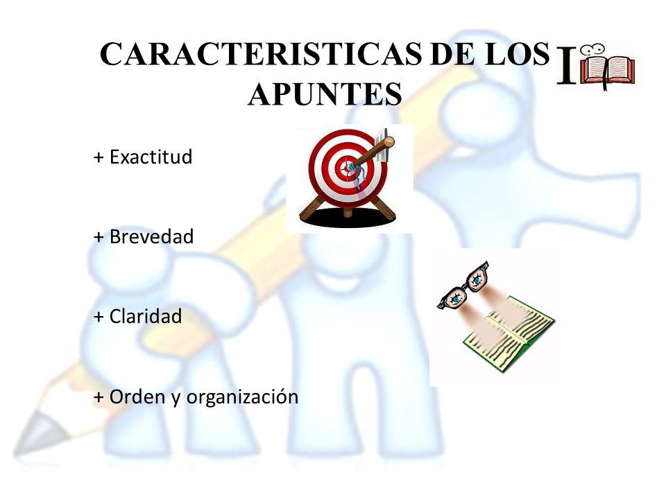 UTILIDAD DE LOS APUNTES + Ubicar cada clase.