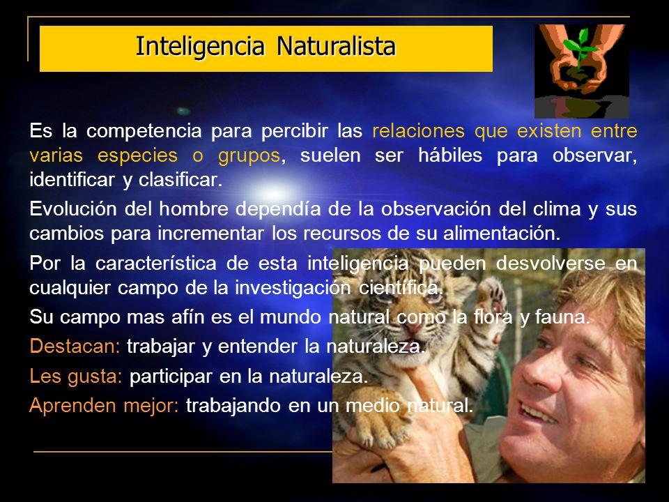 21 Esta inteligencia se basa en la capacidad para conocerse uno mismo. Es tener conciencia de los estados de animo propios, sus motivaciones, temperam