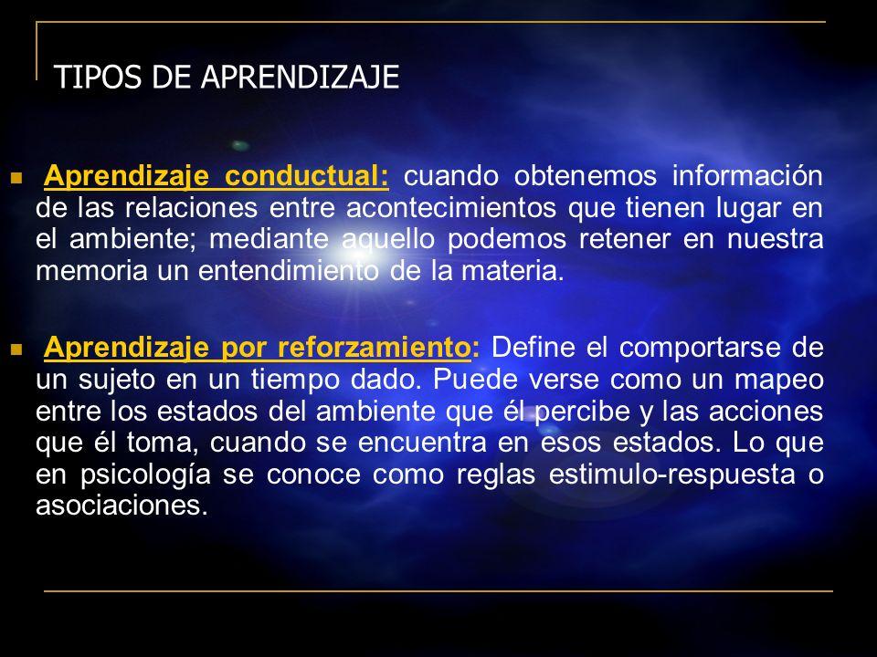3 A P R E N D I Z A J E Se define como un cambio relativamente estable en la conducta del sujeto como resultado de la experiencia, producidos a través