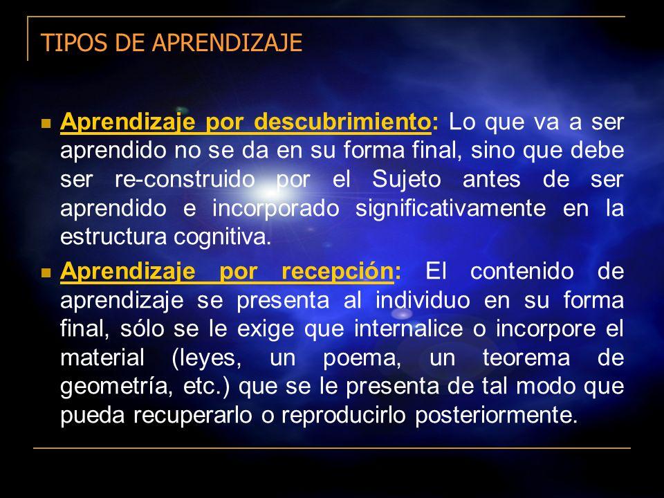 5 Aprendizaje por observación: Albert Bandura considera que se puede aprender por observación o imitación. Sucede cuando el sujeto contempla la conduc