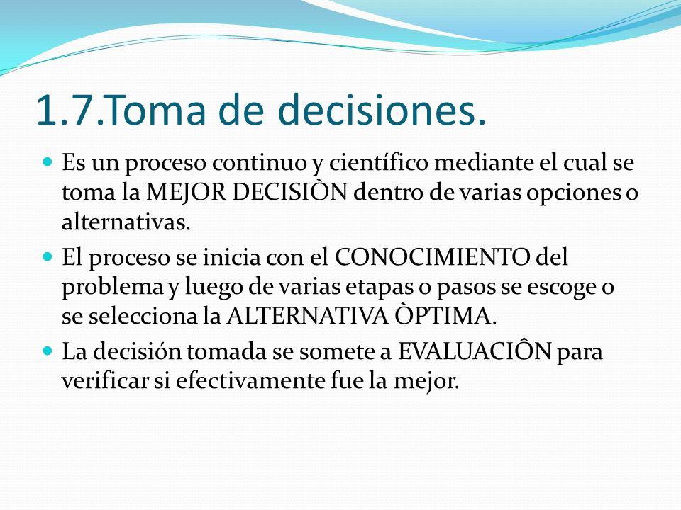1.7.Toma de decisiones. Es un proceso continuo y científico mediante el cual se toma la MEJOR DECISIÒN dentro de varias opciones o alternativas. El pr
