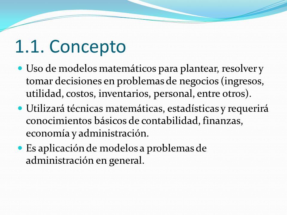 1.1. Concepto Uso de modelos matemáticos para plantear, resolver y tomar decisiones en problemas de negocios (ingresos, utilidad, costos, inventarios,