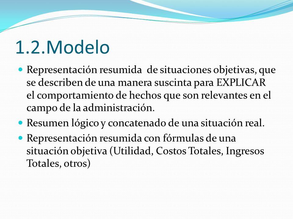 1.2.Modelo Representación resumida de situaciones objetivas, que se describen de una manera suscinta para EXPLICAR el comportamiento de hechos que son