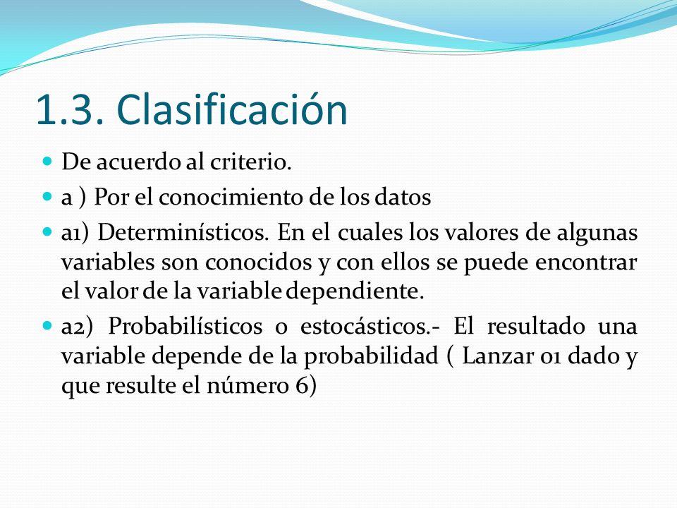 1.3. Clasificación De acuerdo al criterio. a ) Por el conocimiento de los datos a1) Determinísticos. En el cuales los valores de algunas variables son