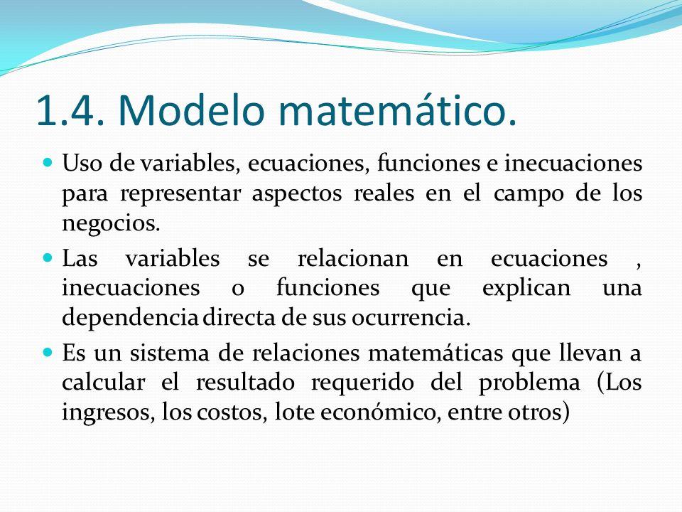 Modelo matemático Existen variables controlables, aquellas que son conocidas y que pueden manejarse para obtener un mejor resultado ( Producción, Costos, Ventas, Sueldos, Inversión, etc.).