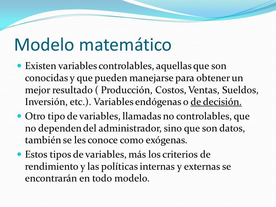 Modelo matemático Existen variables controlables, aquellas que son conocidas y que pueden manejarse para obtener un mejor resultado ( Producción, Cost