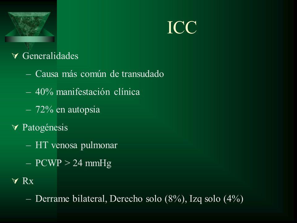 ICC Generalidades –Causa más común de transudado –40% manifestación clínica –72% en autopsia Patogénesis –HT venosa pulmonar –PCWP > 24 mmHg Rx –Derra