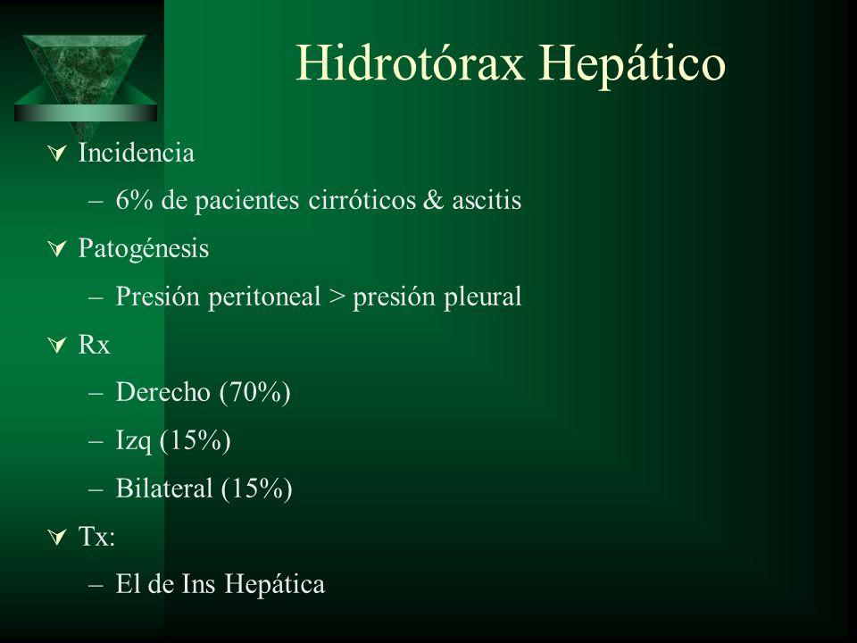 Hidrotórax Hepático Incidencia –6% de pacientes cirróticos & ascitis Patogénesis –Presión peritoneal > presión pleural Rx –Derecho (70%) –Izq (15%) –B
