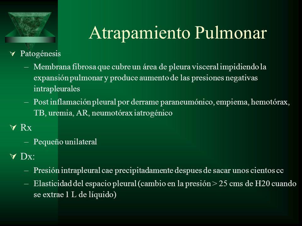 Atrapamiento Pulmonar Patogénesis –Membrana fibrosa que cubre un área de pleura visceral impidiendo la expansión pulmonar y produce aumento de las pre
