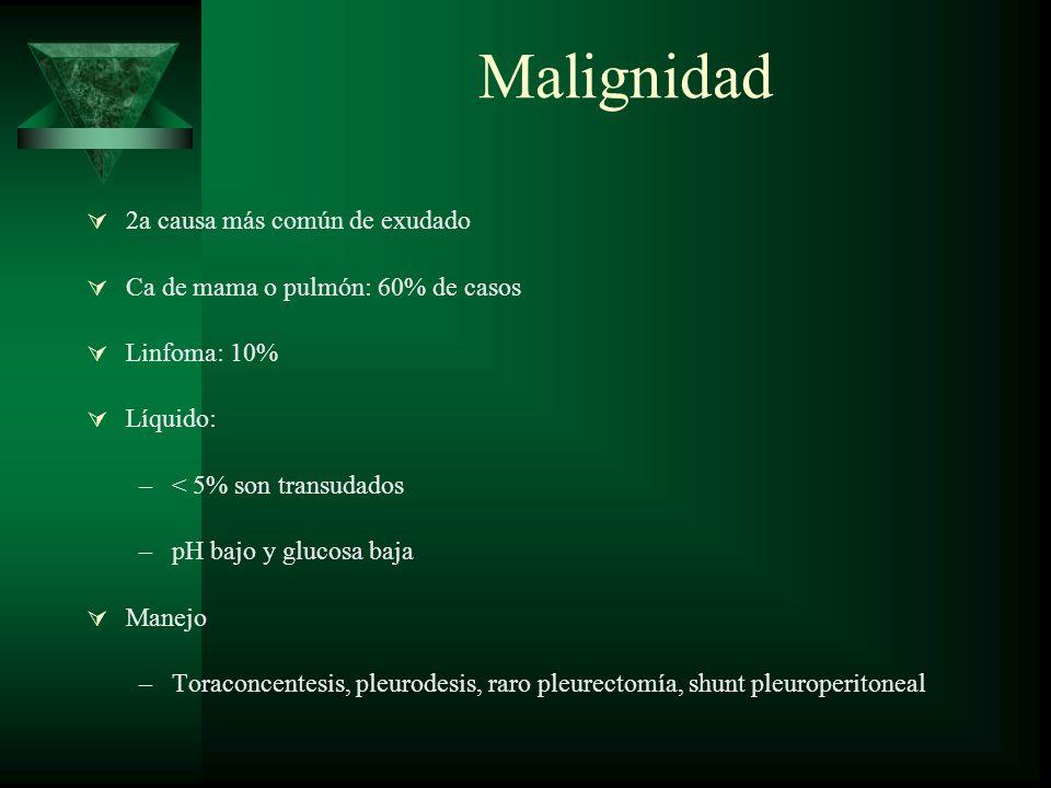 Malignidad 2a causa más común de exudado Ca de mama o pulmón: 60% de casos Linfoma: 10% Líquido: –< 5% son transudados –pH bajo y glucosa baja Manejo