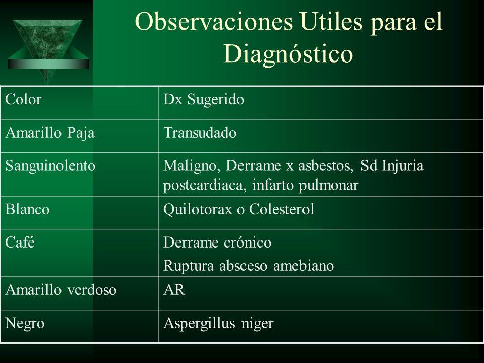 Observaciones Utiles para el Diagnóstico ColorDx Sugerido Amarillo PajaTransudado SanguinolentoMaligno, Derrame x asbestos, Sd Injuria postcardiaca, i