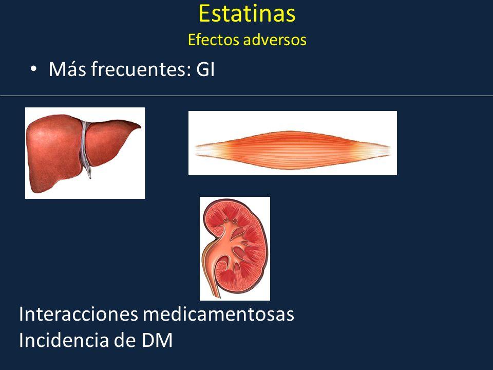 Estatinas Efectos adversos Más frecuentes: GI Interacciones medicamentosas Incidencia de DM