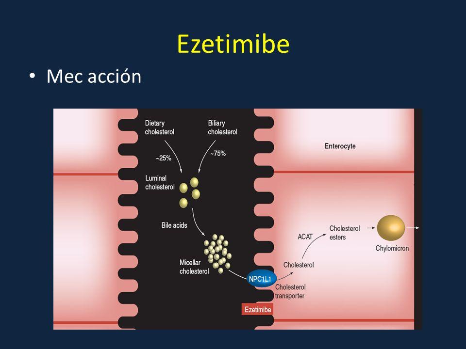 Ezetimibe Mec acción