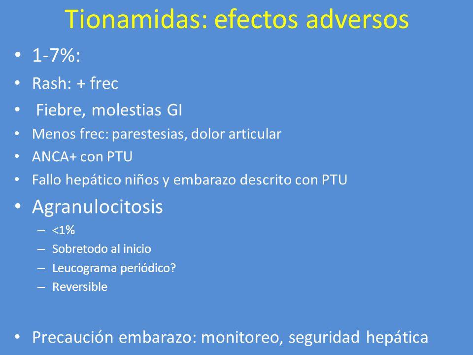 Tionamidas: efectos adversos 1-7%: Rash: + frec Fiebre, molestias GI Menos frec: parestesias, dolor articular ANCA+ con PTU Fallo hepático niños y emb