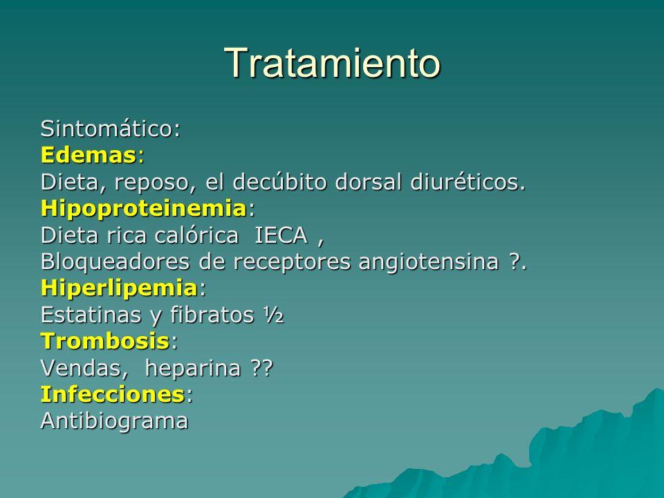 Tratamiento Sintomático: Edemas: Dieta, reposo, el decúbito dorsal diuréticos. Hipoproteinemia: Dieta rica calórica IECA, Bloqueadores de receptores a