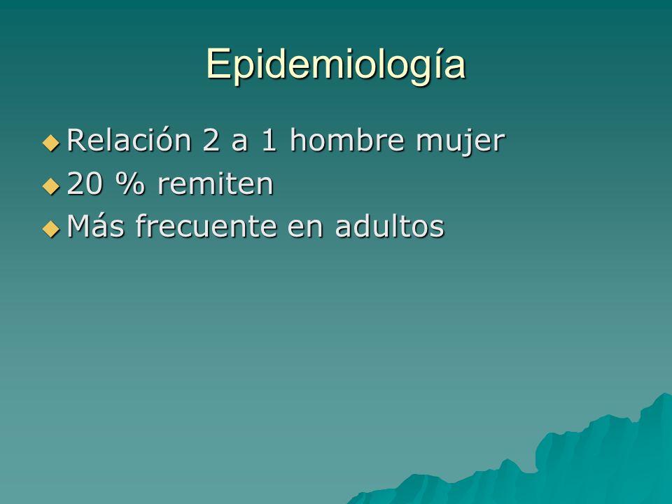 Epidemiología Relación 2 a 1 hombre mujer Relación 2 a 1 hombre mujer 20 % remiten 20 % remiten Más frecuente en adultos Más frecuente en adultos