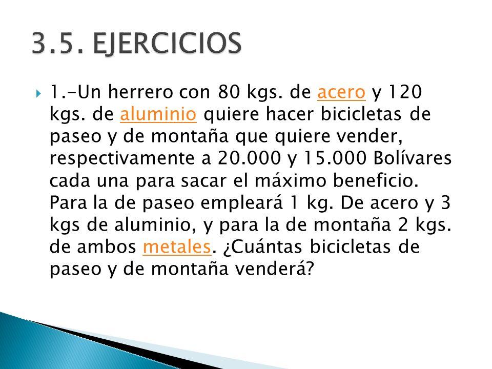1.-Un herrero con 80 kgs. de acero y 120 kgs. de aluminio quiere hacer bicicletas de paseo y de montaña que quiere vender, respectivamente a 20.000 y