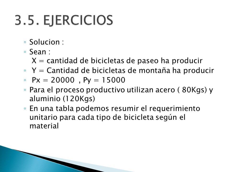 Solucion : Sean : X = cantidad de bicicletas de paseo ha producir Y = Cantidad de bicicletas de montaña ha producir Px = 20000, Py = 15000 Para el pro