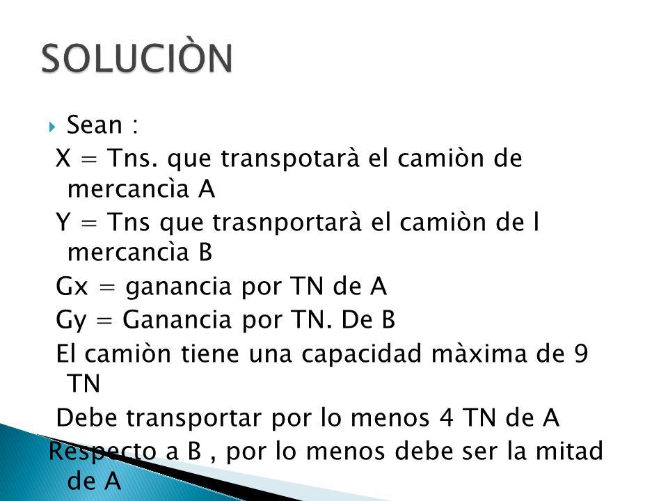 Sean : X = Tns. que transpotarà el camiòn de mercancìa A Y = Tns que trasnportarà el camiòn de l mercancìa B Gx = ganancia por TN de A Gy = Ganancia p