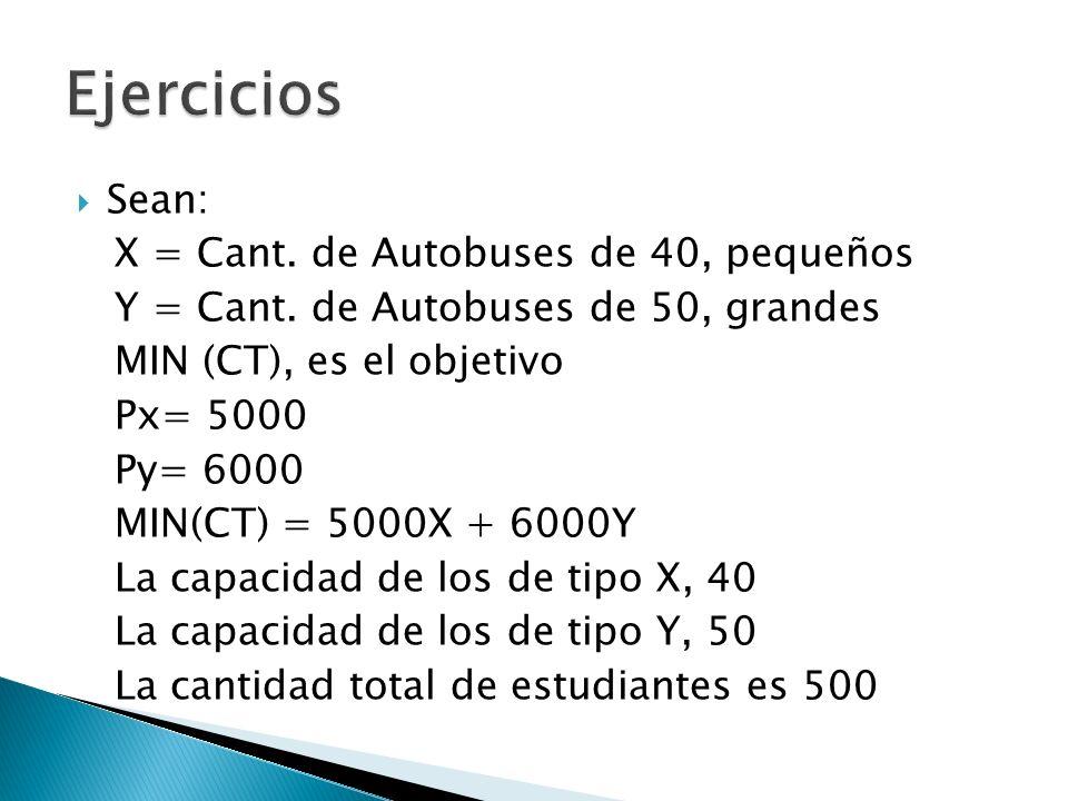 Sean: X = Cant. de Autobuses de 40, pequeños Y = Cant. de Autobuses de 50, grandes MIN (CT), es el objetivo Px= 5000 Py= 6000 MIN(CT) = 5000X + 6000Y
