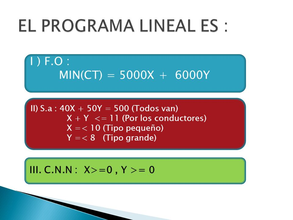 I ) F.O : MIN(CT) = 5000X + 6000Y II) S.a : 40X + 50Y = 500 (Todos van) X + Y <= 11 (Por los conductores) X =< 10 (Tipo pequeño) Y =< 8 (Tipo grande)