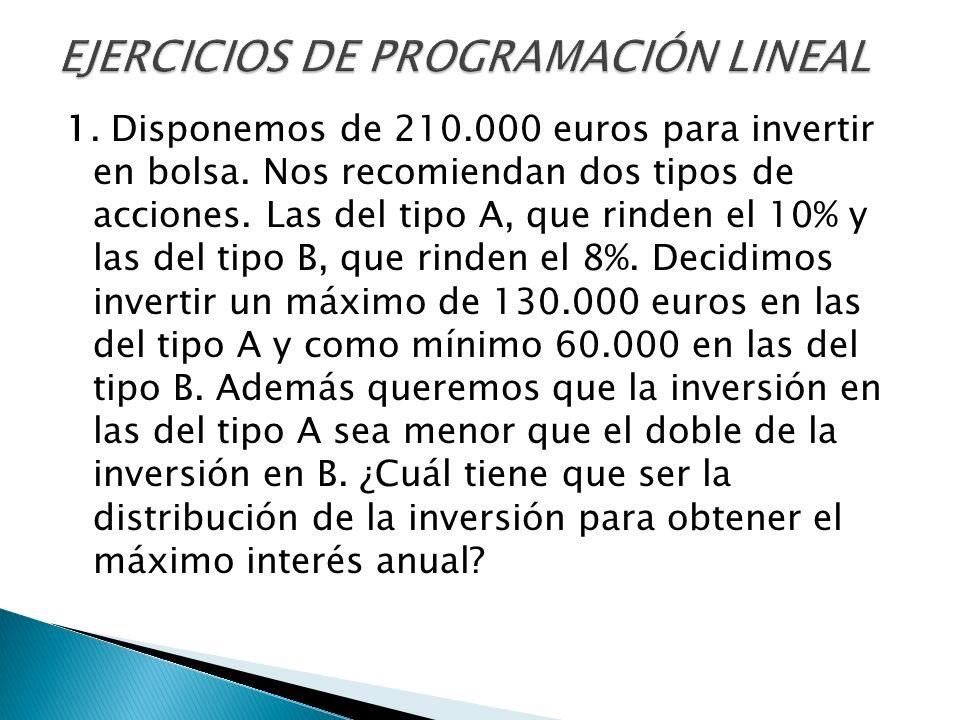1. Disponemos de 210.000 euros para invertir en bolsa. Nos recomiendan dos tipos de acciones. Las del tipo A, que rinden el 10% y las del tipo B, que