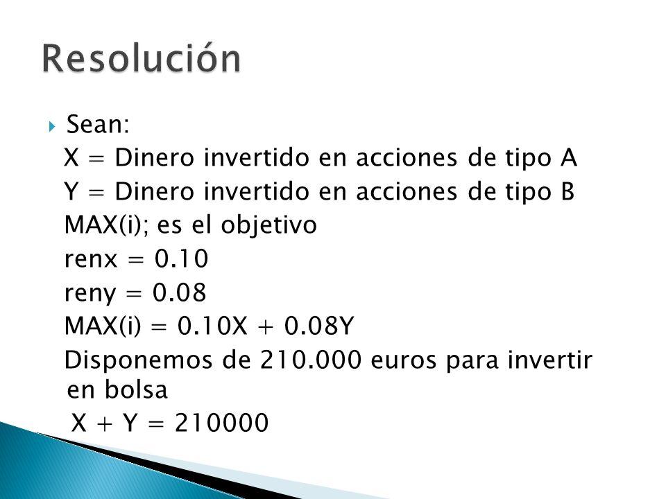 Sean: X = Dinero invertido en acciones de tipo A Y = Dinero invertido en acciones de tipo B MAX(i); es el objetivo renx = 0.10 reny = 0.08 MAX(i) = 0.