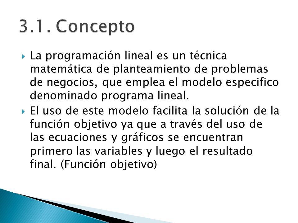La programación lineal es un técnica matemática de planteamiento de problemas de negocios, que emplea el modelo especifico denominado programa lineal.