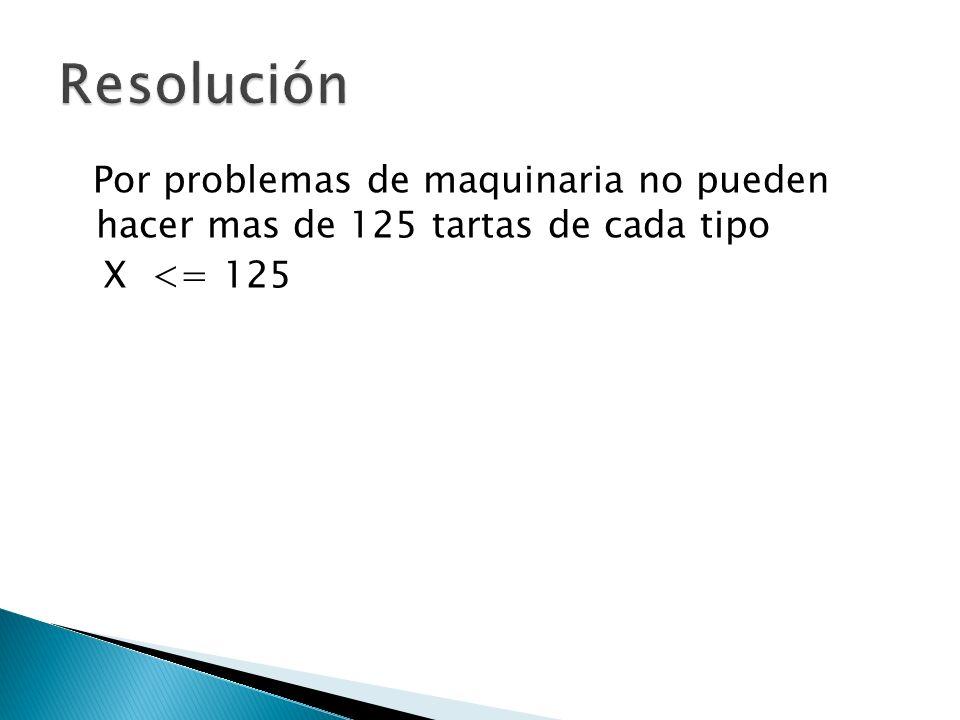 Por problemas de maquinaria no pueden hacer mas de 125 tartas de cada tipo X <= 125