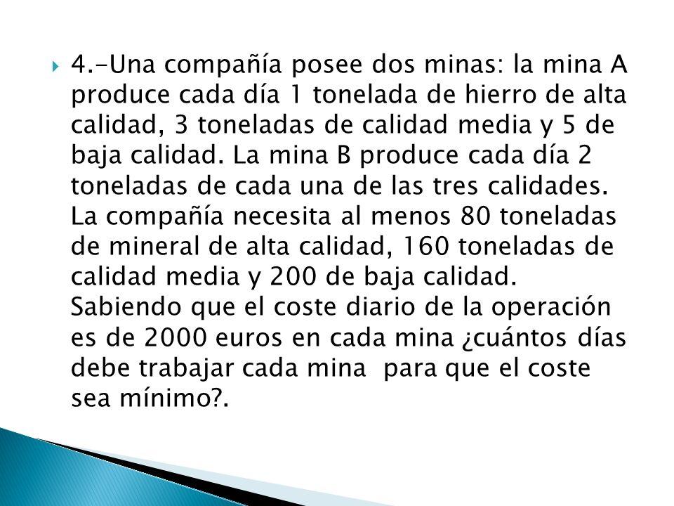 4.-Una compañía posee dos minas: la mina A produce cada día 1 tonelada de hierro de alta calidad, 3 toneladas de calidad media y 5 de baja calidad. La