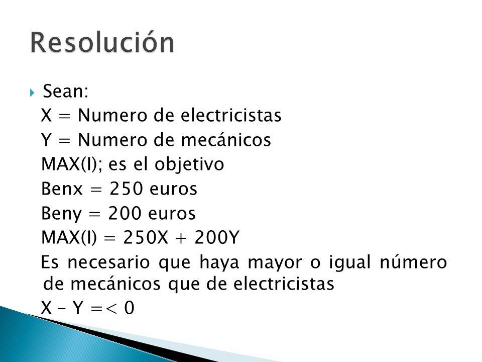 Sean: X = Numero de electricistas Y = Numero de mecánicos MAX(I); es el objetivo Benx = 250 euros Beny = 200 euros MAX(I) = 250X + 200Y Es necesario q