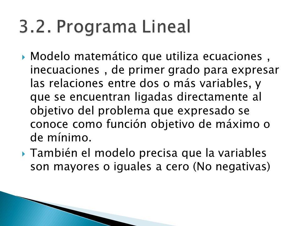 Modelo matemático que utiliza ecuaciones, inecuaciones, de primer grado para expresar las relaciones entre dos o más variables, y que se encuentran li