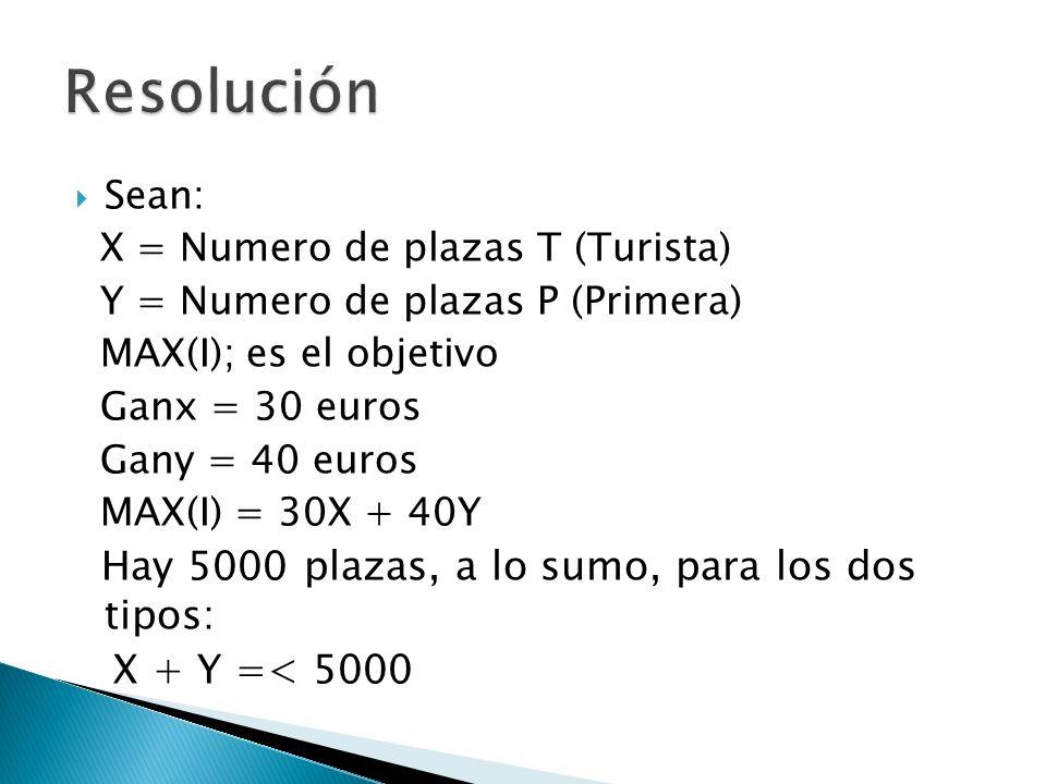 Sean: X = Numero de plazas T (Turista) Y = Numero de plazas P (Primera) MAX(I); es el objetivo Ganx = 30 euros Gany = 40 euros MAX(I) = 30X + 40Y Hay