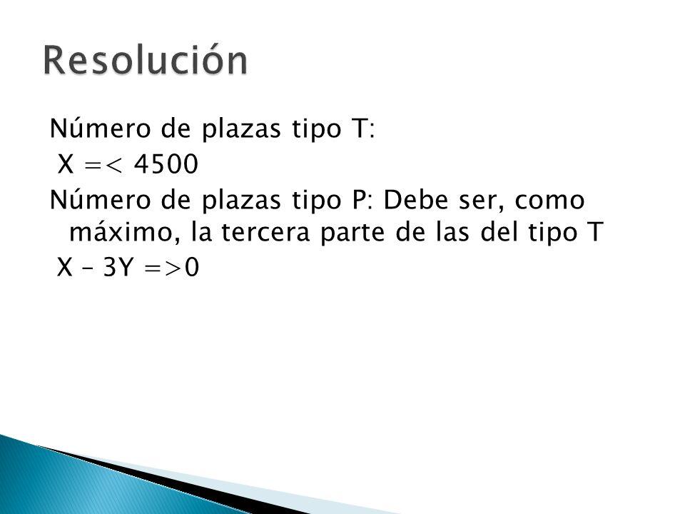 Número de plazas tipo T: X =< 4500 Número de plazas tipo P: Debe ser, como máximo, la tercera parte de las del tipo T X – 3Y =>0