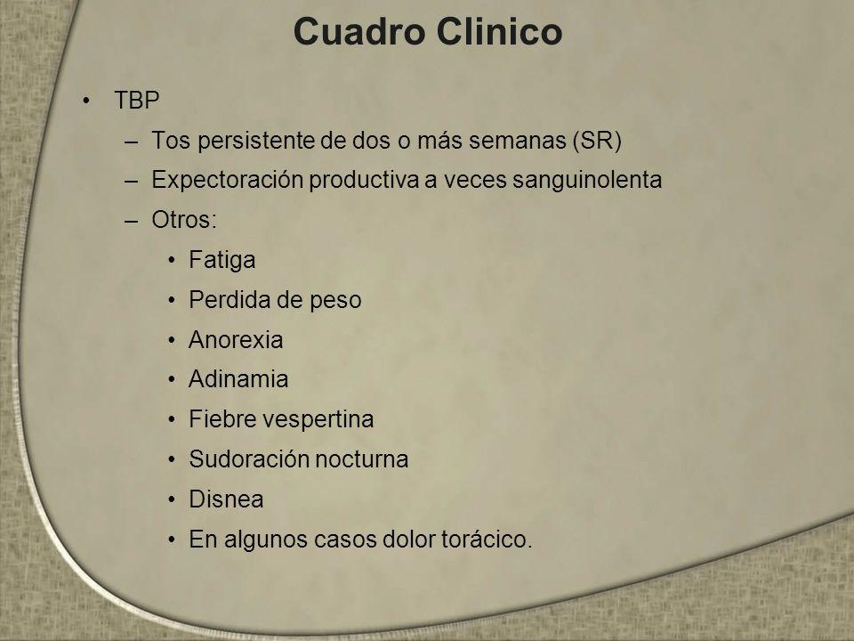 Cuadro Clinico TBP –Tos persistente de dos o más semanas (SR) –Expectoración productiva a veces sanguinolenta –Otros: Fatiga Perdida de peso Anorexia