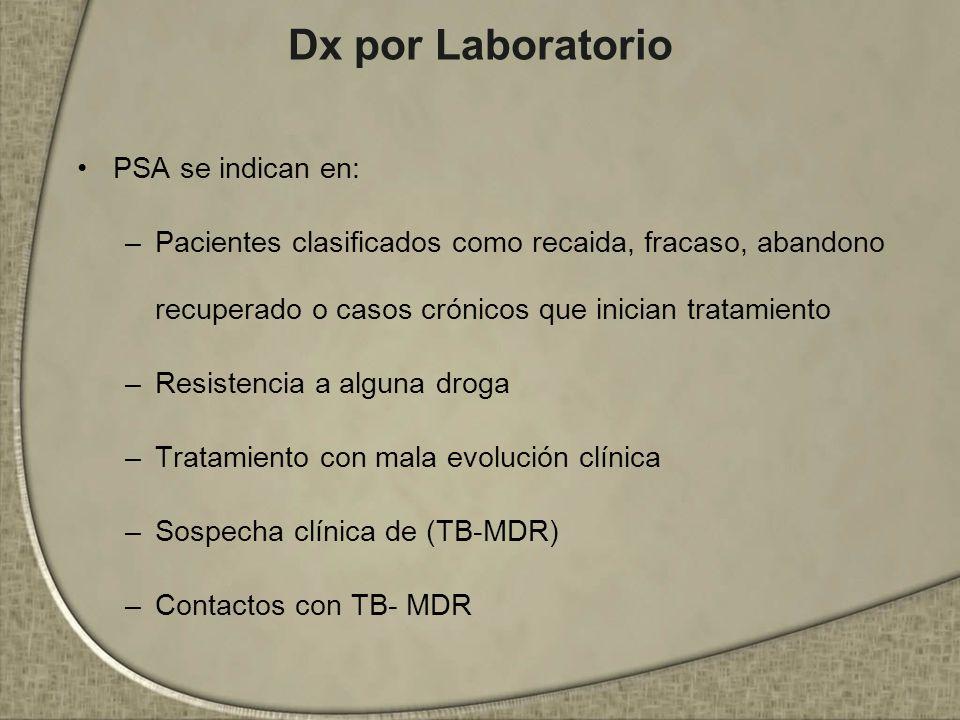 Dx por Laboratorio PSA se indican en: –Pacientes clasificados como recaida, fracaso, abandono recuperado o casos crónicos que inician tratamiento –Res