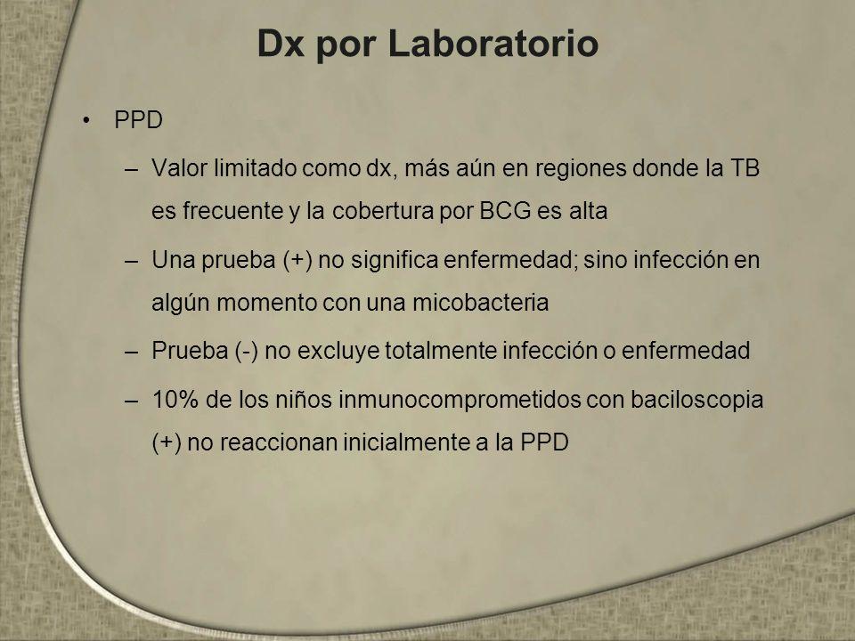 Dx por Laboratorio PPD –Valor limitado como dx, más aún en regiones donde la TB es frecuente y la cobertura por BCG es alta –Una prueba (+) no signifi