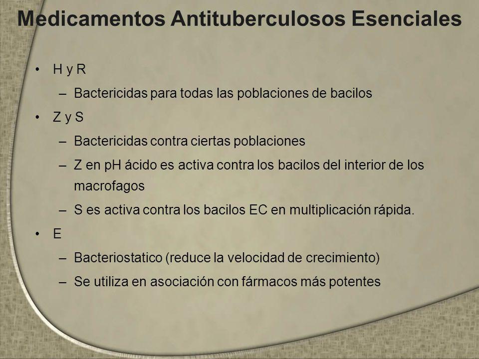 Medicamentos Antituberculosos Esenciales H y R –Bactericidas para todas las poblaciones de bacilos Z y S –Bactericidas contra ciertas poblaciones –Z e