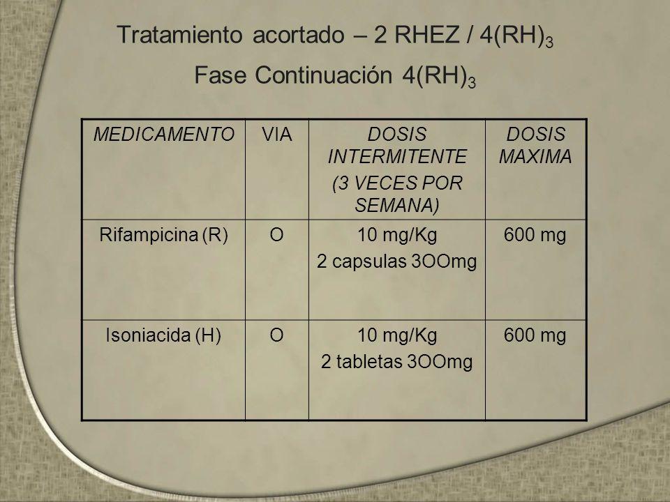 Tratamiento acortado – 2 RHEZ / 4(RH) 3 Fase Continuación 4(RH) 3 MEDICAMENTOVIADOSIS INTERMITENTE (3 VECES POR SEMANA) DOSIS MAXIMA Rifampicina (R)O1