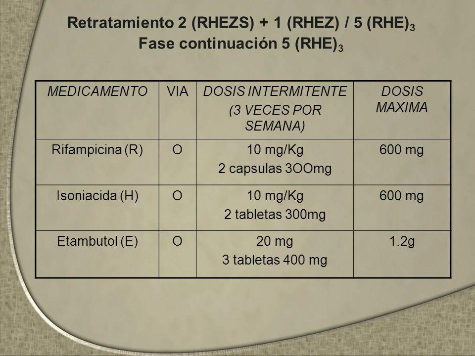 Retratamiento 2 (RHEZS) + 1 (RHEZ) / 5 (RHE) 3 Fase continuación 5 (RHE) 3 MEDICAMENTOVIADOSIS INTERMITENTE (3 VECES POR SEMANA) DOSIS MAXIMA Rifampic