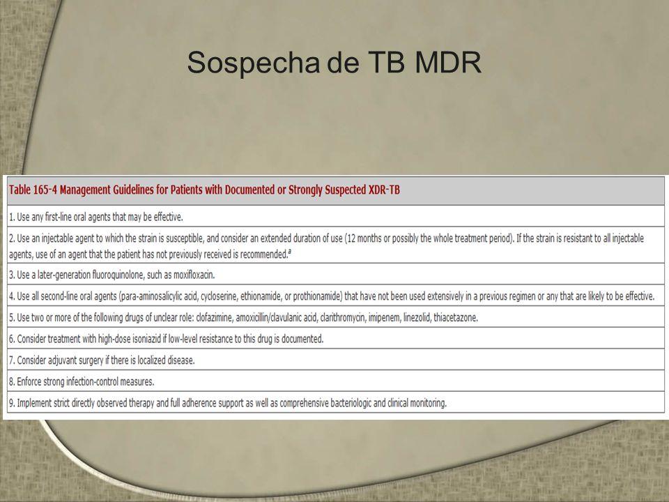 Sospecha de TB MDR