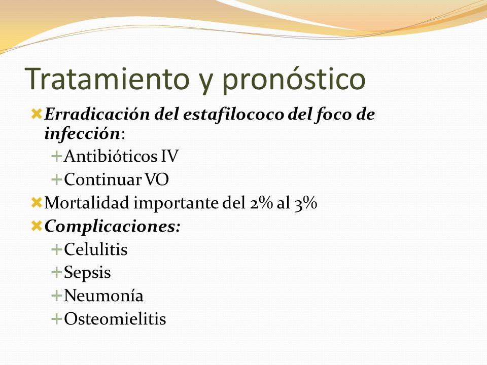 Tratamiento y pronóstico Erradicación del estafilococo del foco de infección: Antibióticos IV Continuar VO Mortalidad importante del 2% al 3% Complica