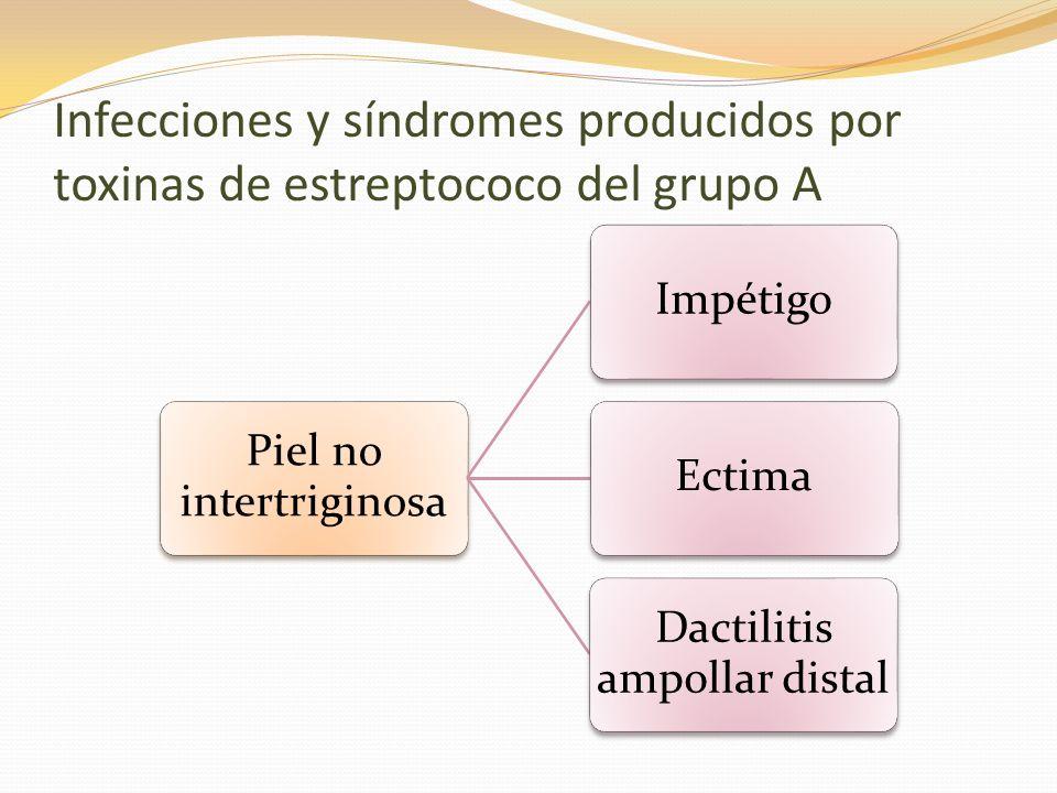 Infecciones de Tejidos blandos Severidad: Dolor desproporcionado al hallazgo físico Bulas violaceas Hemorragias cutáneas Progresion rápida Gas Anestesia cutánea