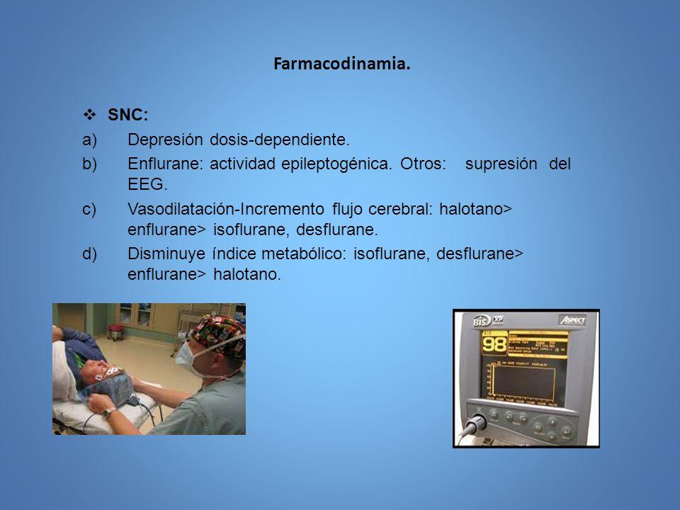 Farmacodinamia. SNC: a)Depresión dosis-dependiente. b)Enflurane: actividad epileptogénica. Otros: supresión del EEG. c)Vasodilatación-Incremento flujo