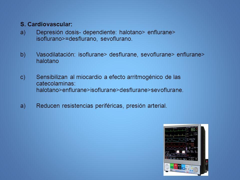 S. Cardiovascular: a)Depresión dosis- dependiente: halotano> enflurane> isoflurano>=desflurano, sevoflurano. b)Vasodilatación: isoflurane> desflurane,
